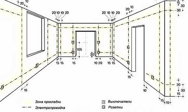 Электропроводка своими руками пошаговое описание 46