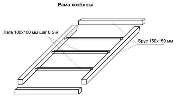 Хозблок на даче своими руками