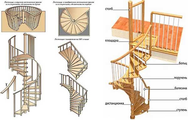 Фото винтовых лестниц и чертеж
