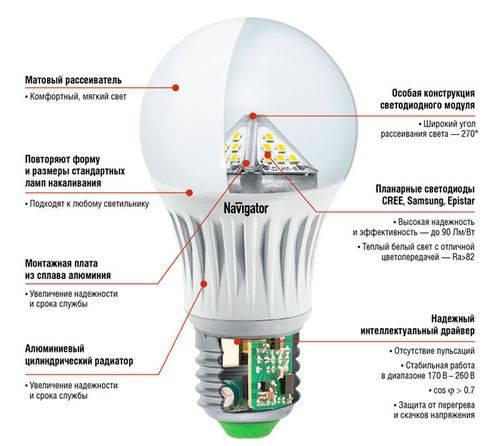Почему светодиодная лампа моргает при выключенном свете
