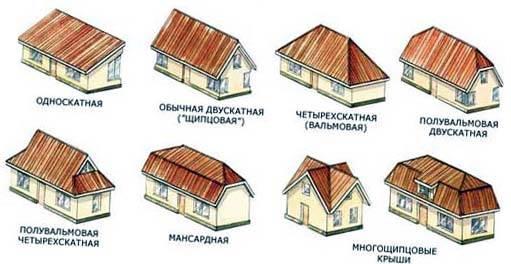 Как сделать овальную крышу из бумаги